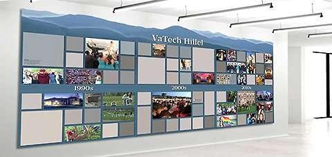 Timeline Wall Idea 3