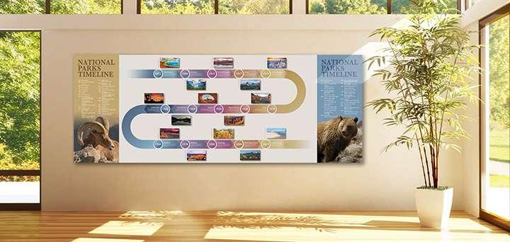 Timeline Wall Idea 4