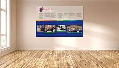 Timeline Wall Idea 6 – History Wall